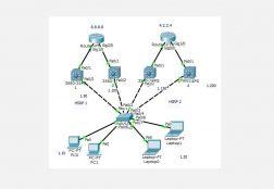 Redundant Network Design